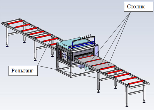 Roll table for the Avangard-SDK-6 edge-trimming machine